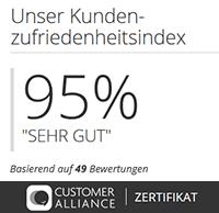 Unser Kundenzufriedenheitsindex 95%