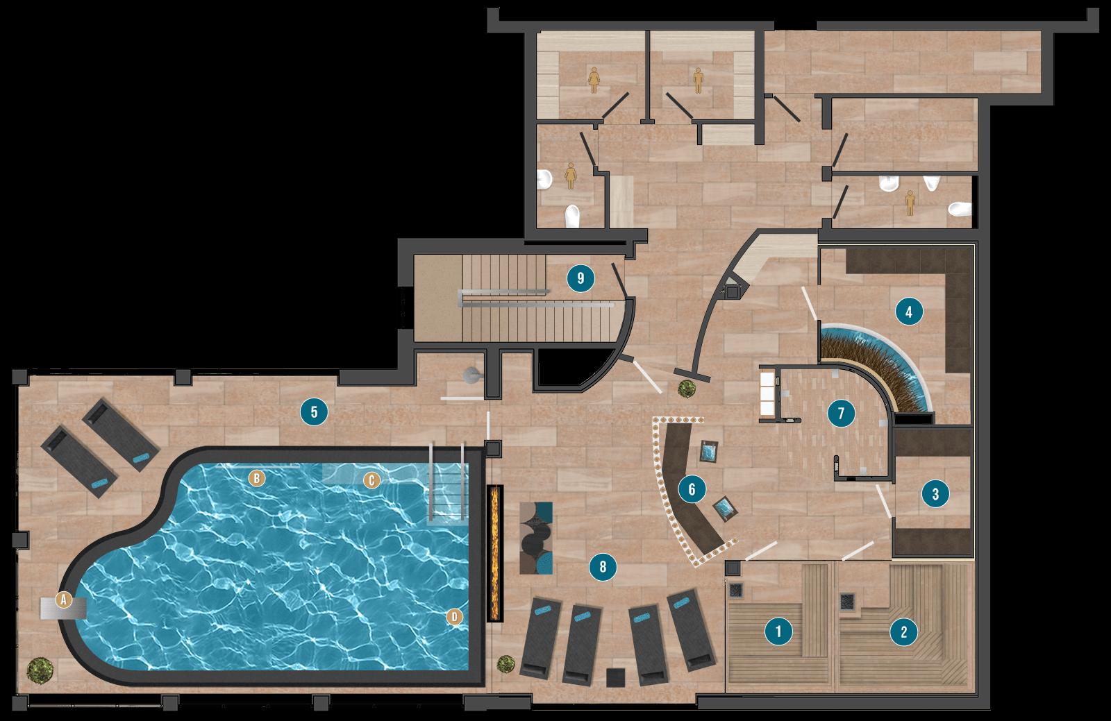 Grundriss Wellnessbereich: (1) Bio Sauna (2) Finnische Sauna (3) Dampfbad (4) Soleraum (5) Schwimmhalle a) Schwalldusche b) Massage c) Luftsprudelsitzbank d) Gegenstromanlage (6) Wärmebänke (7) Duschen (8) Ruheraum (9) Treppenhaus zum Raum der Stille